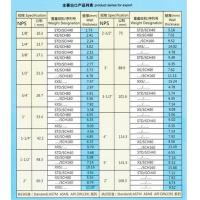 The main export products list 2614503116