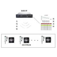 Buy cheap Truck Fuel Consumption Monitoring System from wholesalers