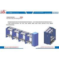 ACS-DDR254 DIRECT DRIVE ROTARY CNC TWISTING MACHINE